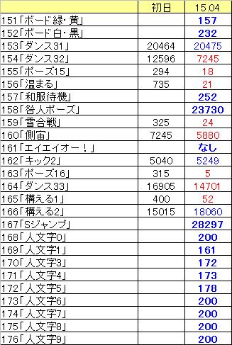 00_ra151-200_kari.png
